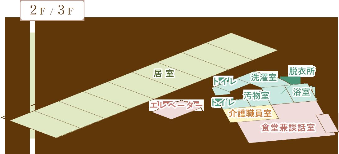 グループホームマップ